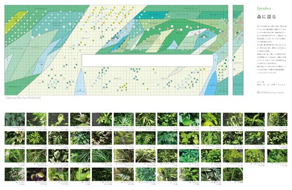 tateniwa_arakigumi_plan_plantslist_concept